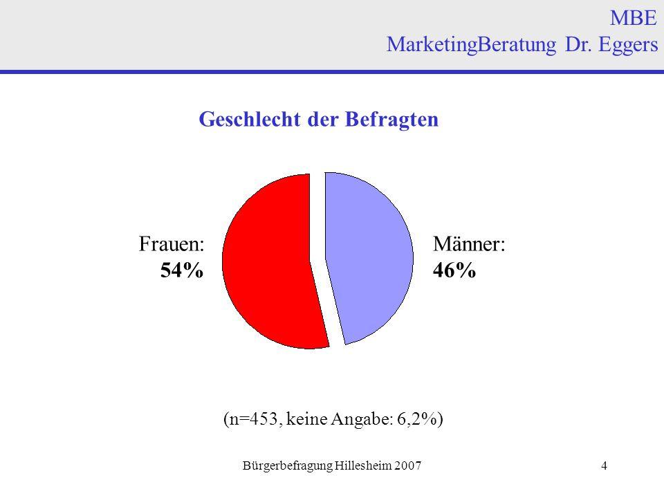 Bürgerbefragung Hillesheim 20075 Altersstruktur der Befragten 30-50 Jahre: 47% unter 30 Jahre: 14% MBE MarketingBeratung Dr.