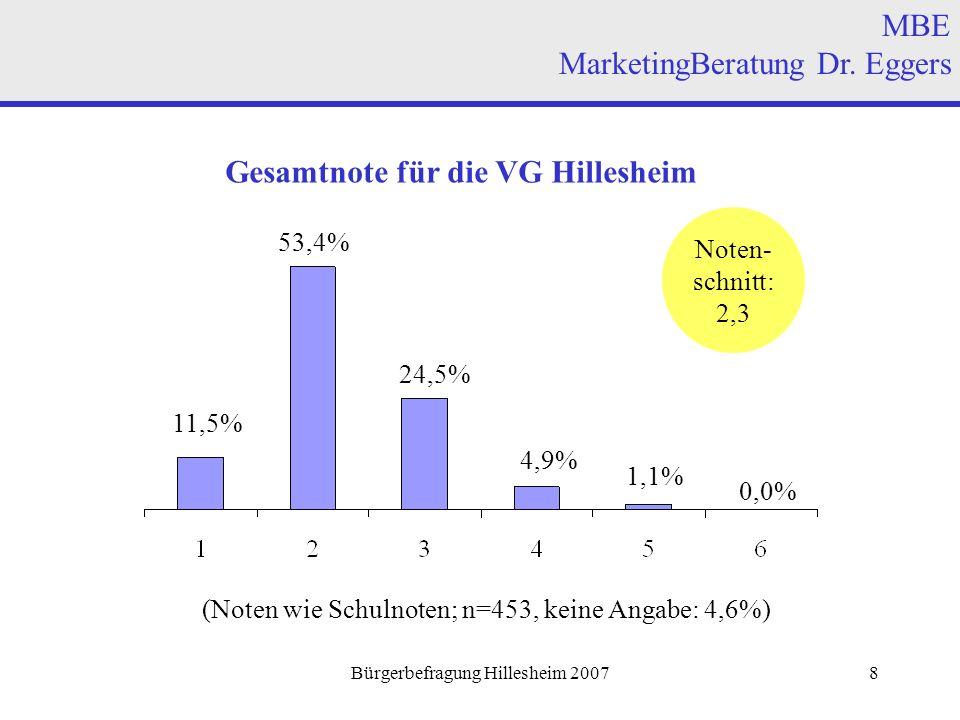 Bürgerbefragung Hillesheim 20078 Gesamtnote für die VG Hillesheim MBE MarketingBeratung Dr.