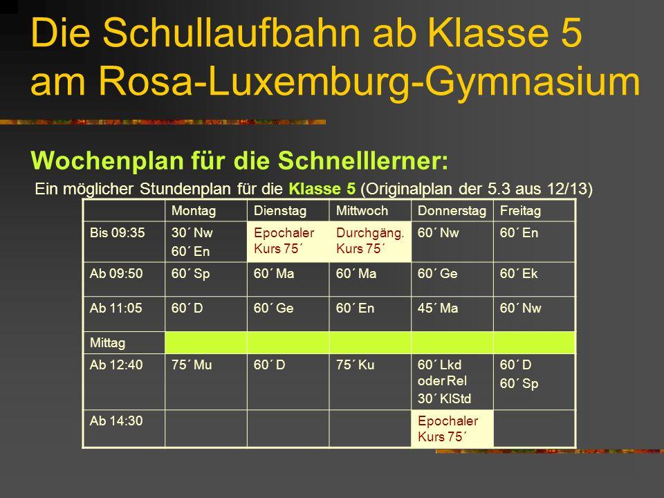 Die Schullaufbahn ab Klasse 5 am Rosa-Luxemburg-Gymnasium Wochenplan für die Schnelllerner: Ein möglicher Stundenplan für die Klasse 5 (Originalplan der 5.3 aus 12/13) MontagDienstagMittwochDonnerstagFreitag Bis 09:3530´ Nw 60´ En Epochaler Kurs 75´ Durchgäng.