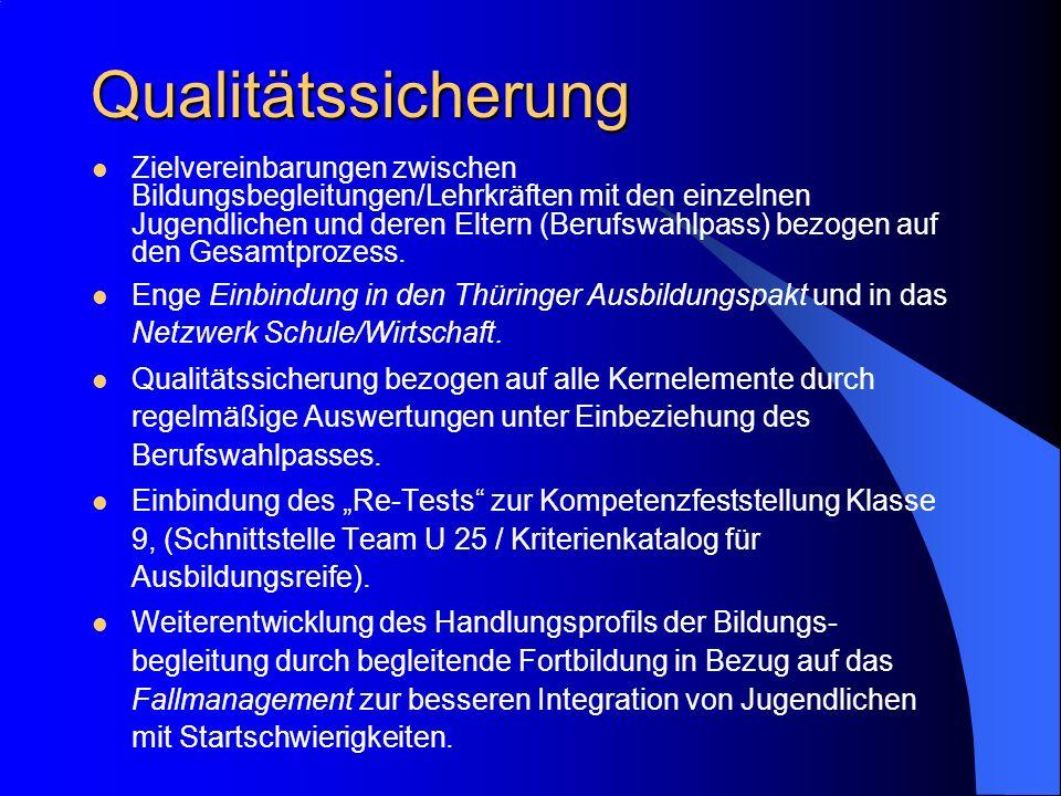 Qualitätssicherung Zielvereinbarungen zwischen Bildungsbegleitungen/Lehrkräften mit den einzelnen Jugendlichen und deren Eltern (Berufswahlpass) bezogen auf den Gesamtprozess.