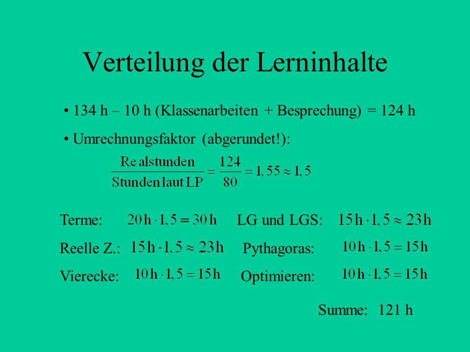 Verteilung der Lerninhalte 134 h – 10 h (Klassenarbeiten + Besprechung) = 124 h Umrechnungsfaktor (abgerundet!): Terme: LG und LGS: Reelle Z.: Pythagoras: Vierecke: Optimieren: Summe: 121 h