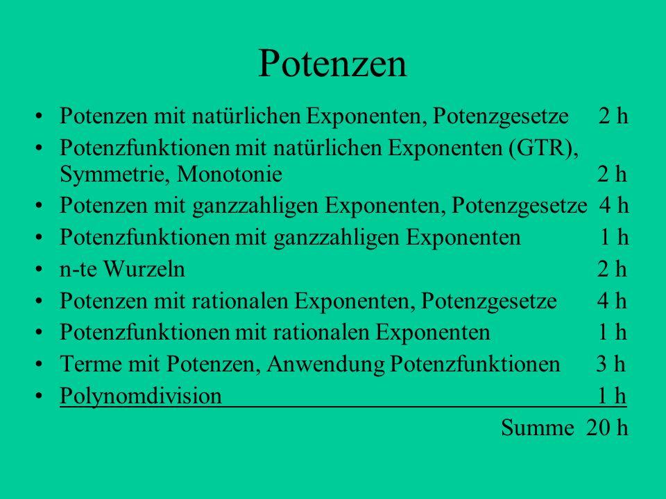 Potenzen Potenzen mit natürlichen Exponenten, Potenzgesetze 2 h Potenzfunktionen mit natürlichen Exponenten (GTR), Symmetrie, Monotonie 2 h Potenzen mit ganzzahligen Exponenten, Potenzgesetze 4 h Potenzfunktionen mit ganzzahligen Exponenten 1 h n-te Wurzeln 2 h Potenzen mit rationalen Exponenten, Potenzgesetze 4 h Potenzfunktionen mit rationalen Exponenten 1 h Terme mit Potenzen, Anwendung Potenzfunktionen 3 h Polynomdivision 1 h Summe 20 h