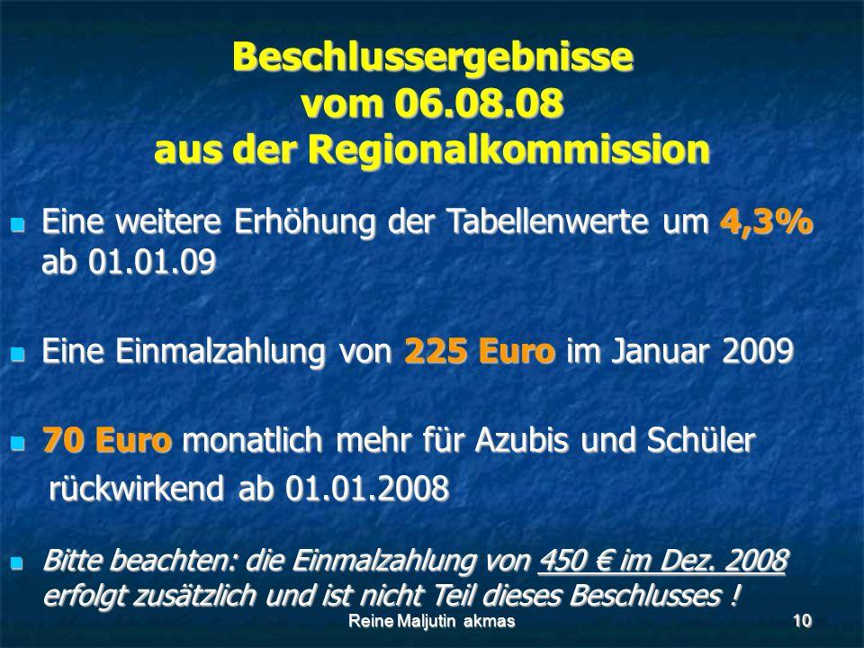 Reine Maljutin akmas10 Beschlussergebnisse vom 06.08.08 aus der Regionalkommission Eine weitere Erhöhung der Tabellenwerte um 4,3% ab 01.01.09 Eine weitere Erhöhung der Tabellenwerte um 4,3% ab 01.01.09 Eine Einmalzahlung von 225 Euro im Januar 2009 Eine Einmalzahlung von 225 Euro im Januar 2009 70 Euro monatlich mehr für Azubis und Schüler 70 Euro monatlich mehr für Azubis und Schüler rückwirkend ab 01.01.2008 rückwirkend ab 01.01.2008 Bitte beachten: die Einmalzahlung von 450 € im Dez.