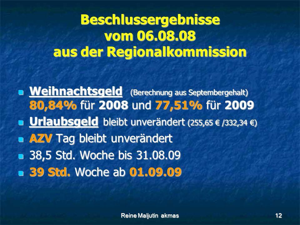 Reine Maljutin akmas12 Beschlussergebnisse vom 06.08.08 aus der Regionalkommission Weihnachtsgeld (Berechnung aus Septembergehalt) 80,84% für 2008 und 77,51% für 2009 Weihnachtsgeld (Berechnung aus Septembergehalt) 80,84% für 2008 und 77,51% für 2009 Urlaubsgeld bleibt unverändert (255,65 € /332,34 €) Urlaubsgeld bleibt unverändert (255,65 € /332,34 €) AZV Tag bleibt unverändert AZV Tag bleibt unverändert 38,5 Std.