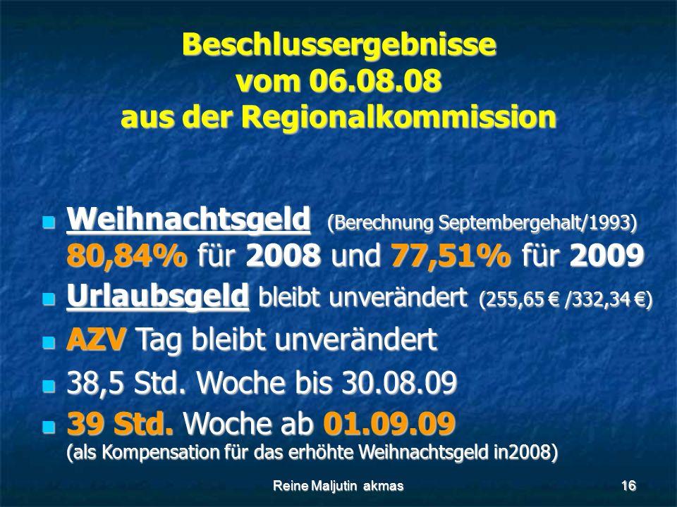 Reine Maljutin akmas16 Beschlussergebnisse vom 06.08.08 aus der Regionalkommission Weihnachtsgeld (Berechnung Septembergehalt/1993) 80,84% für 2008 und 77,51% für 2009 Weihnachtsgeld (Berechnung Septembergehalt/1993) 80,84% für 2008 und 77,51% für 2009 Urlaubsgeld bleibt unverändert (255,65 € /332,34 €) Urlaubsgeld bleibt unverändert (255,65 € /332,34 €) AZV Tag bleibt unverändert AZV Tag bleibt unverändert 38,5 Std.