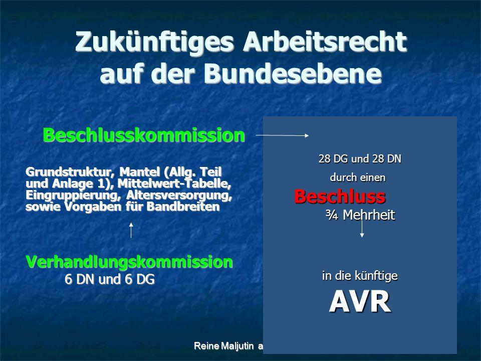 Reine Maljutin akmas3 Zukünftiges Arbeitsrecht auf der Bundesebene Beschlusskommission Beschlusskommission Grundstruktur, Mantel (Allg.