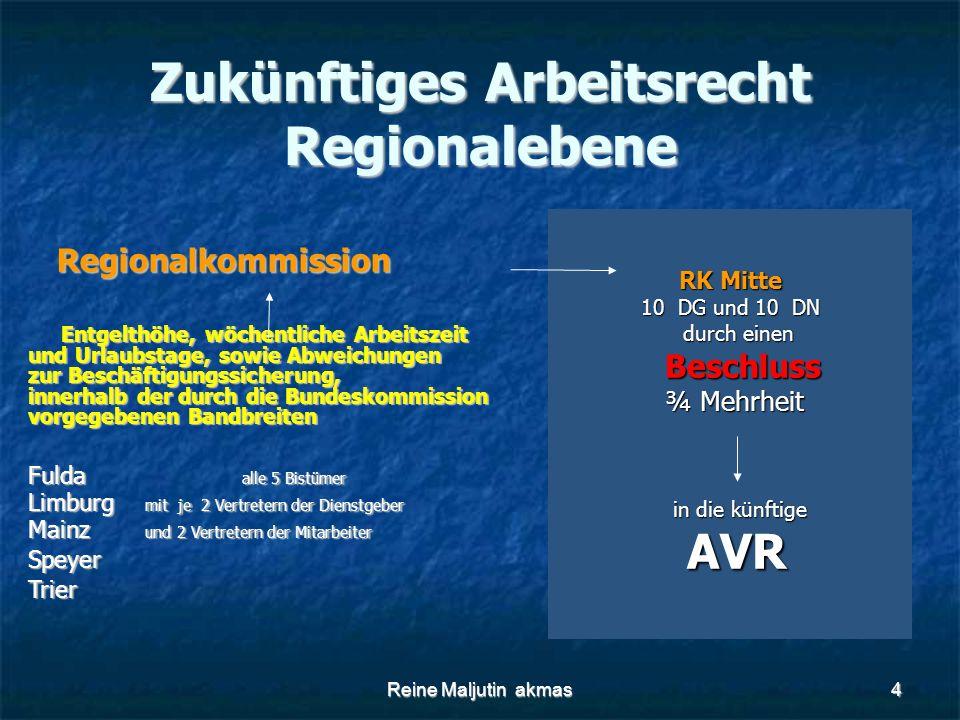Reine Maljutin akmas4 Zukünftiges Arbeitsrecht Regionalebene Regionalkommission Regionalkommission Entgelthöhe, wöchentliche Arbeitszeit und Urlaubstage, sowie Abweichungen zur Beschäftigungssicherung, innerhalb der durch die Bundeskommission vorgegebenen Bandbreiten Entgelthöhe, wöchentliche Arbeitszeit und Urlaubstage, sowie Abweichungen zur Beschäftigungssicherung, innerhalb der durch die Bundeskommission vorgegebenen Bandbreiten Fulda alle 5 Bistümer Limburg mit je 2 Vertretern der Dienstgeber Mainz und 2 Vertretern der Mitarbeiter SpeyerTrier RK Mitte 10 DG und 10 DN durch einen durch einen Beschluss Beschluss ¾ Mehrheit ¾ Mehrheit in die künftige in die künftige AVR AVR