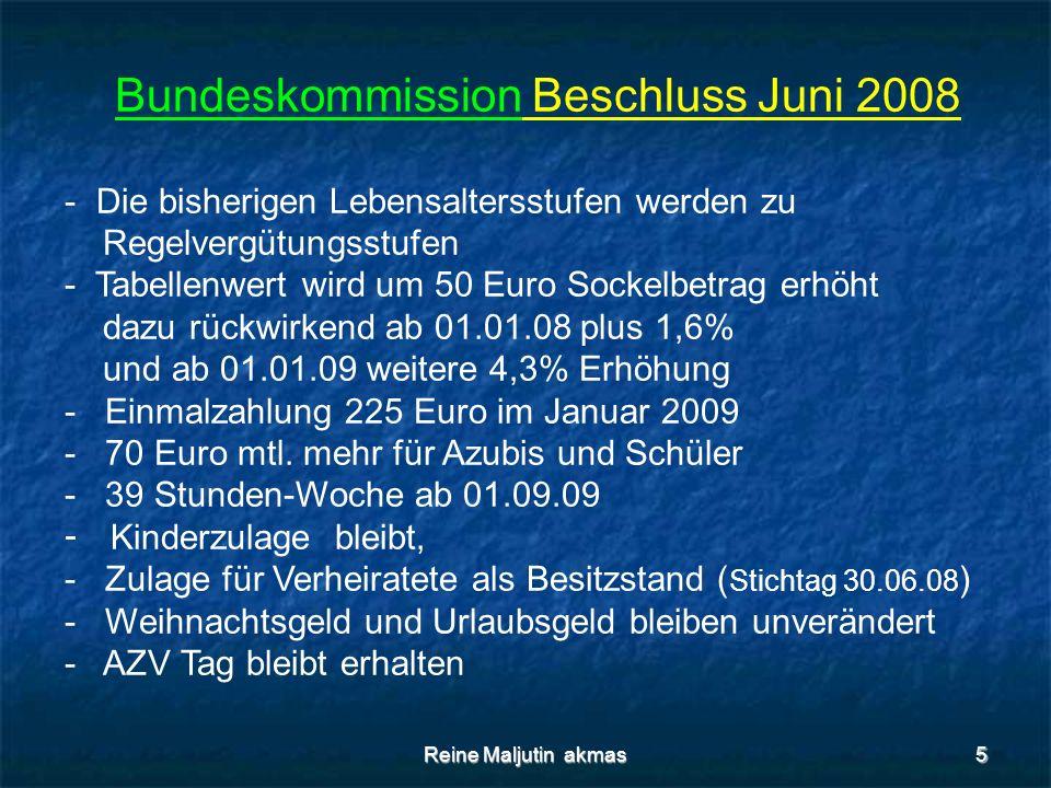 Reine Maljutin akmas5 Bundeskommission Beschluss Juni 2008 - Die bisherigen Lebensaltersstufen werden zu Regelvergütungsstufen - Tabellenwert wird um 50 Euro Sockelbetrag erhöht dazu rückwirkend ab 01.01.08 plus 1,6% und ab 01.01.09 weitere 4,3% Erhöhung - Einmalzahlung 225 Euro im Januar 2009 - 70 Euro mtl.