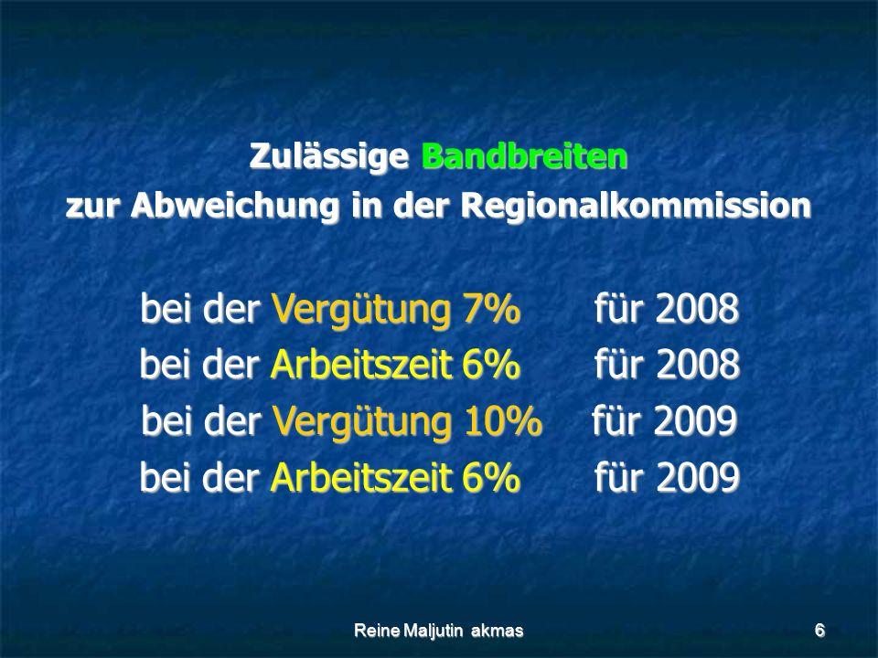 Reine Maljutin akmas6 Zulässige Bandbreiten zur Abweichung in der Regionalkommission bei der Vergütung 7% für 2008 bei der Arbeitszeit 6% für 2008 bei der Vergütung 10% für 2009 bei der Arbeitszeit 6% für 2009
