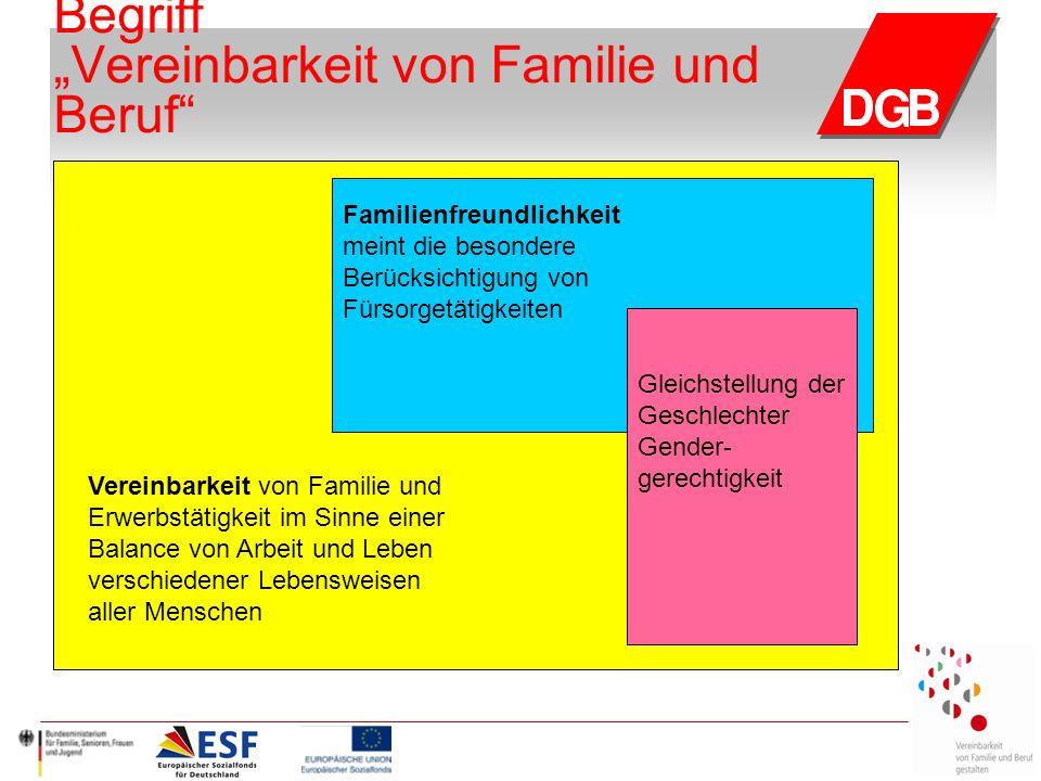 """Begriff """"Vereinbarkeit von Familie und Beruf"""" Vereinbarkeit von Familie und Erwerbstätigkeit im Sinne einer Balance von Arbeit und Leben verschiedener"""