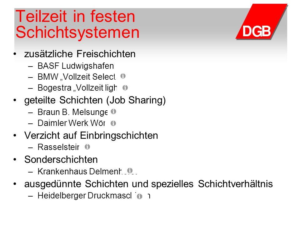 """Teilzeit in festen Schichtsystemen zusätzliche Freischichten – BASF Ludwigshafen – BMW """"Vollzeit Select – Bogestra """"Vollzeit light geteilte Schichten (Job Sharing) – Braun B."""