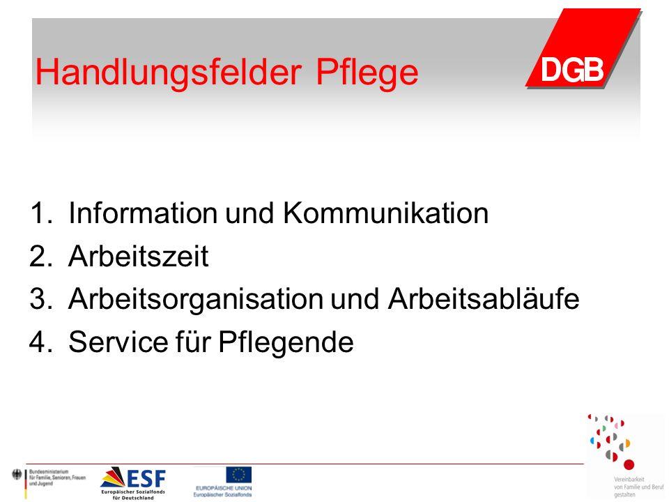 Handlungsfelder Pflege 1. Information und Kommunikation 2. Arbeitszeit 3. Arbeitsorganisation und Arbeitsabläufe 4. Service für Pflegende