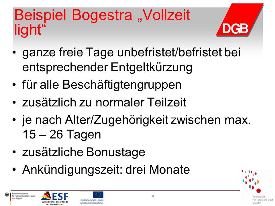 """Beispiel Bogestra """"Vollzeit light ganze freie Tage unbefristet/befristet bei entsprechender Entgeltkürzung für alle Beschäftigtengruppen zusätzlich zu normaler Teilzeit je nach Alter/Zugehörigkeit zwischen max."""
