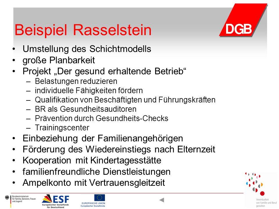 """Beispiel Rasselstein Umstellung des Schichtmodells große Planbarkeit Projekt """"Der gesund erhaltende Betrieb"""" – Belastungen reduzieren – individuelle F"""
