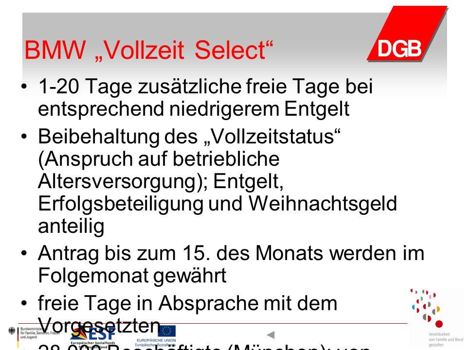 """BMW """"Vollzeit Select"""" 1-20 Tage zusätzliche freie Tage bei entsprechend niedrigerem Entgelt Beibehaltung des """"Vollzeitstatus"""" (Anspruch auf betrieblic"""