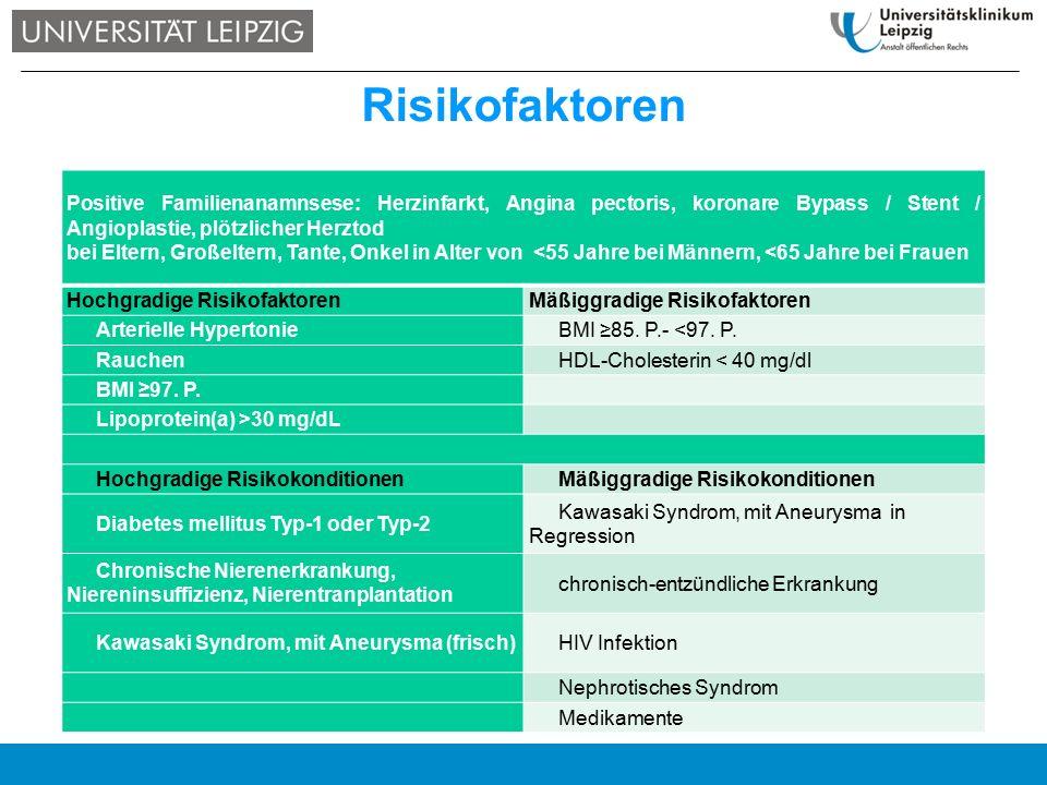 Risikofaktoren Positive Familienanamnsese: Herzinfarkt, Angina pectoris, koronare Bypass / Stent / Angioplastie, plötzlicher Herztod bei Eltern, Große