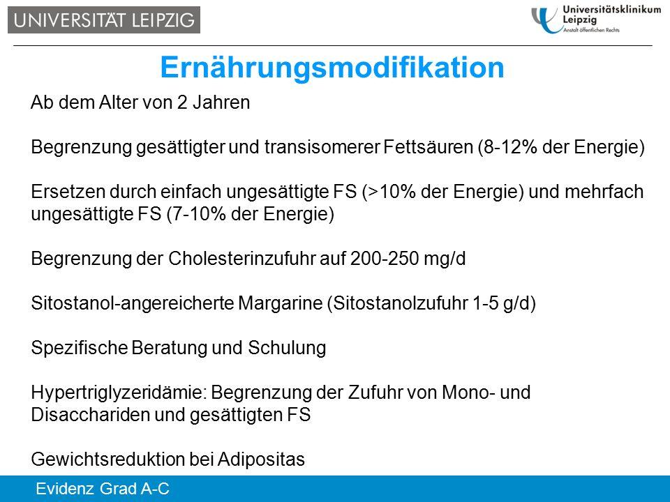 Ernährungsmodifikation Ab dem Alter von 2 Jahren Begrenzung gesättigter und transisomerer Fettsäuren (8-12% der Energie) Ersetzen durch einfach ungesä