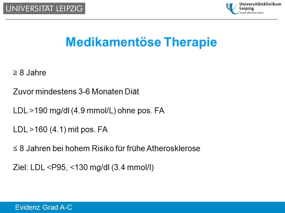 Medikamentöse Therapie ≥ 8 Jahre Zuvor mindestens 3-6 Monaten Diät LDL >190 mg/dl (4.9 mmol/L) ohne pos. FA LDL >160 (4.1) mit pos. FA ≤ 8 Jahren bei