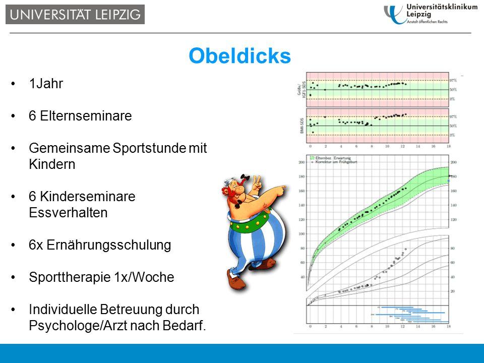 Obeldicks 1Jahr 6 Elternseminare Gemeinsame Sportstunde mit Kindern 6 Kinderseminare Essverhalten 6x Ernährungsschulung Sporttherapie 1x/Woche Individ
