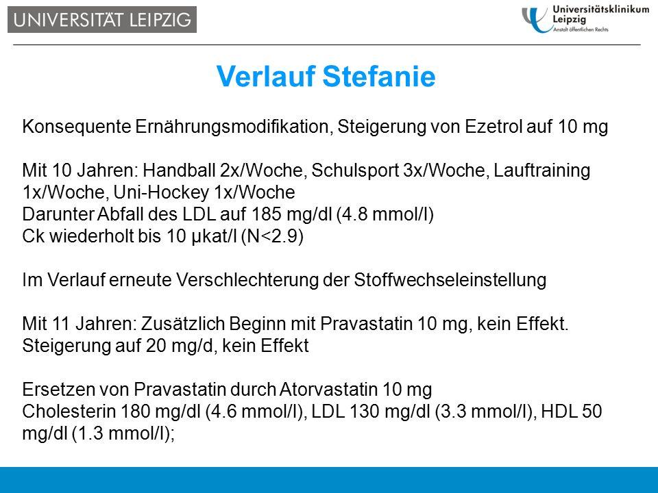 Verlauf Stefanie Konsequente Ernährungsmodifikation, Steigerung von Ezetrol auf 10 mg Mit 10 Jahren: Handball 2x/Woche, Schulsport 3x/Woche, Lauftrain
