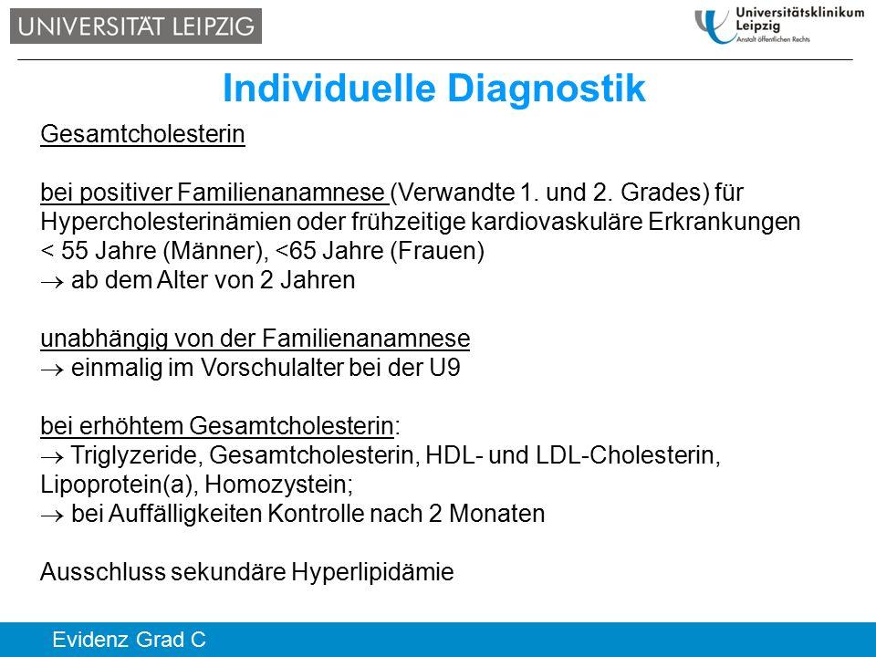 Individuelle Diagnostik Gesamtcholesterin bei positiver Familienanamnese (Verwandte 1. und 2. Grades) für Hypercholesterinämien oder frühzeitige kardi