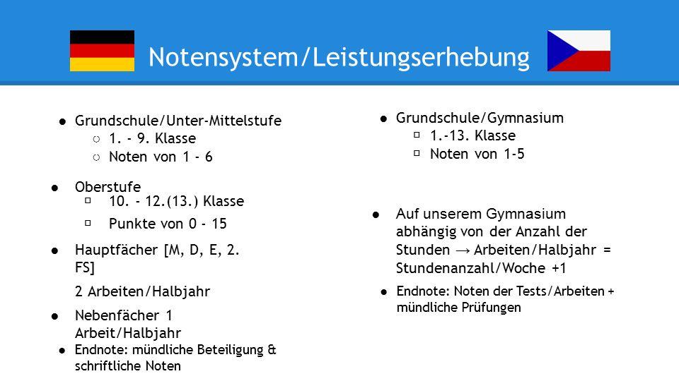 Notensystem/Leistungserhebung ●Grundschule/Unter-Mittelstufe ○ 1.