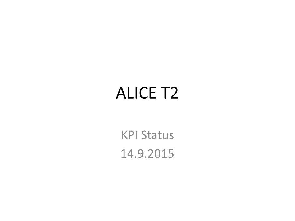 ALICE T2 KPI Status 14.9.2015