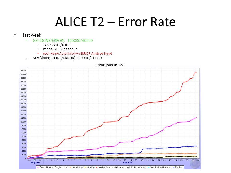 ALICE T2 – Error Rate last week – GSI (DONE/ERROR): 100000/40500 14.9.: 74000/46000 ERROR_V und ERROR_E noch keine Auto-Info von ERROR-Analyse-Skript – Straßburg (DONE/ERROR): 69000/10000