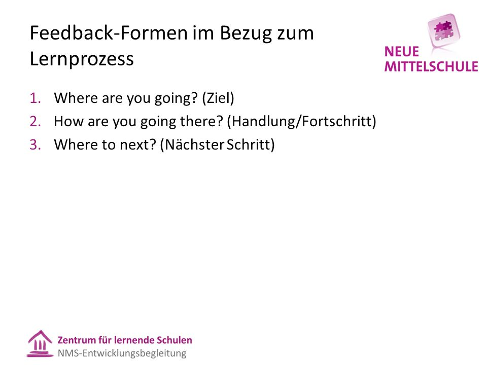 Feedback-Formen im Bezug zum Lernprozess 1.Where are you going.