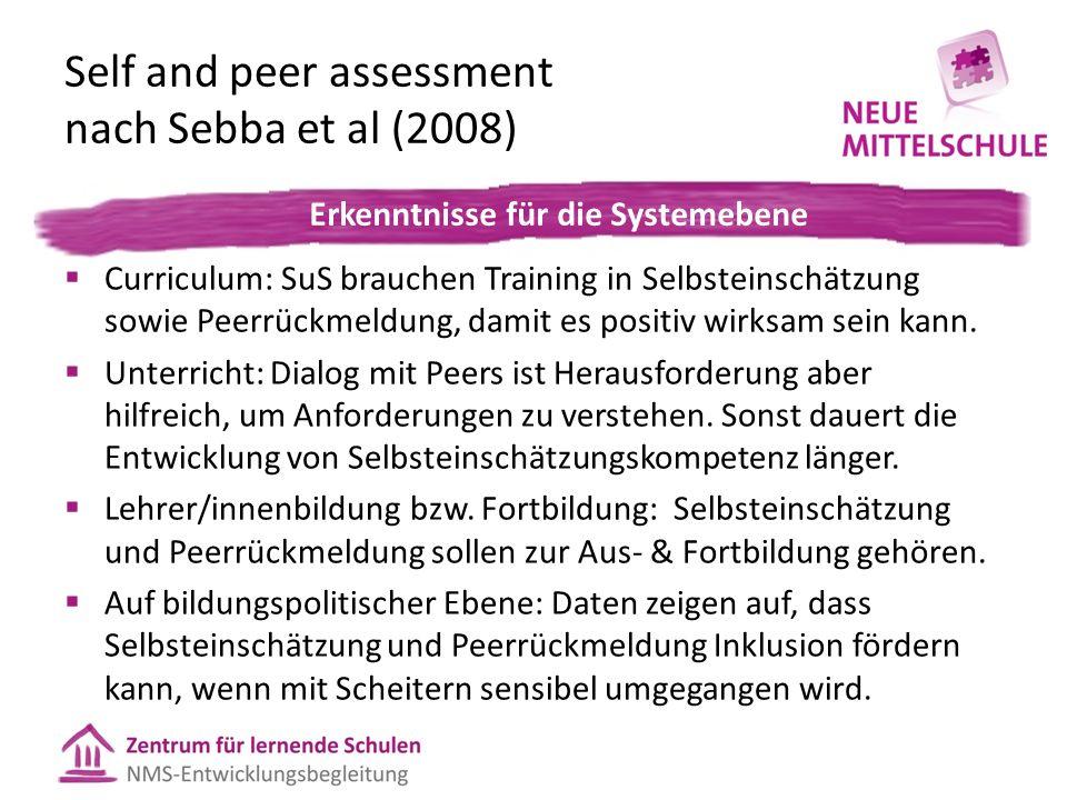Self and peer assessment nach Sebba et al (2008) In der Praxis: Entscheidend (laut 7 Studien) ist  die Schulung in Selbsteinschätzung  Verständnis für Begriffe und Konzepte, die für die Selbsteinschätzung verwendet werden   entsprechende Prozesse im Unterricht.