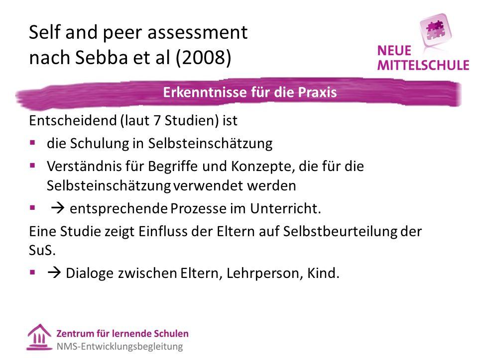 Self and peer assessment nach Sebba et al (2008) In der Praxis: Um wirksam zu sein, müssen Lehrer/innen:  von Mitverantwortung überzeugt sein,  eine Sprache für Dialoge über Lernen fördern,  Bewegung von Dependenz hin zur Interdependenz in der pädagogischen Beziehung fördern.