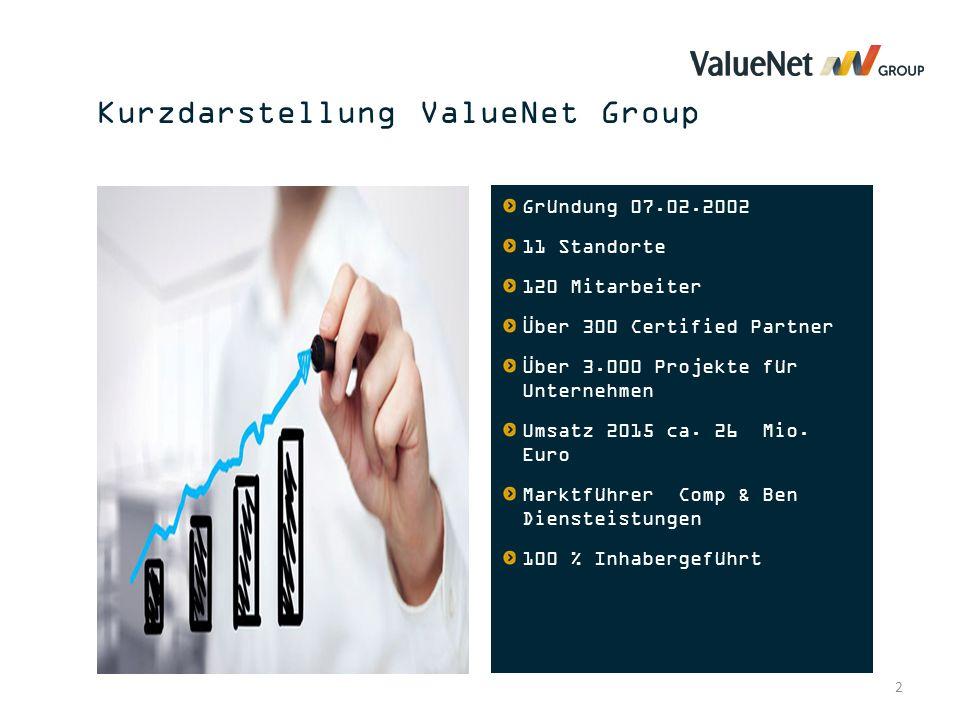 2 Gründung 07.02.2002 11 Standorte 120 Mitarbeiter Über 300 Certified Partner Über 3.000 Projekte für Unternehmen Umsatz 2015 ca. 26 Mio. Euro Marktfü