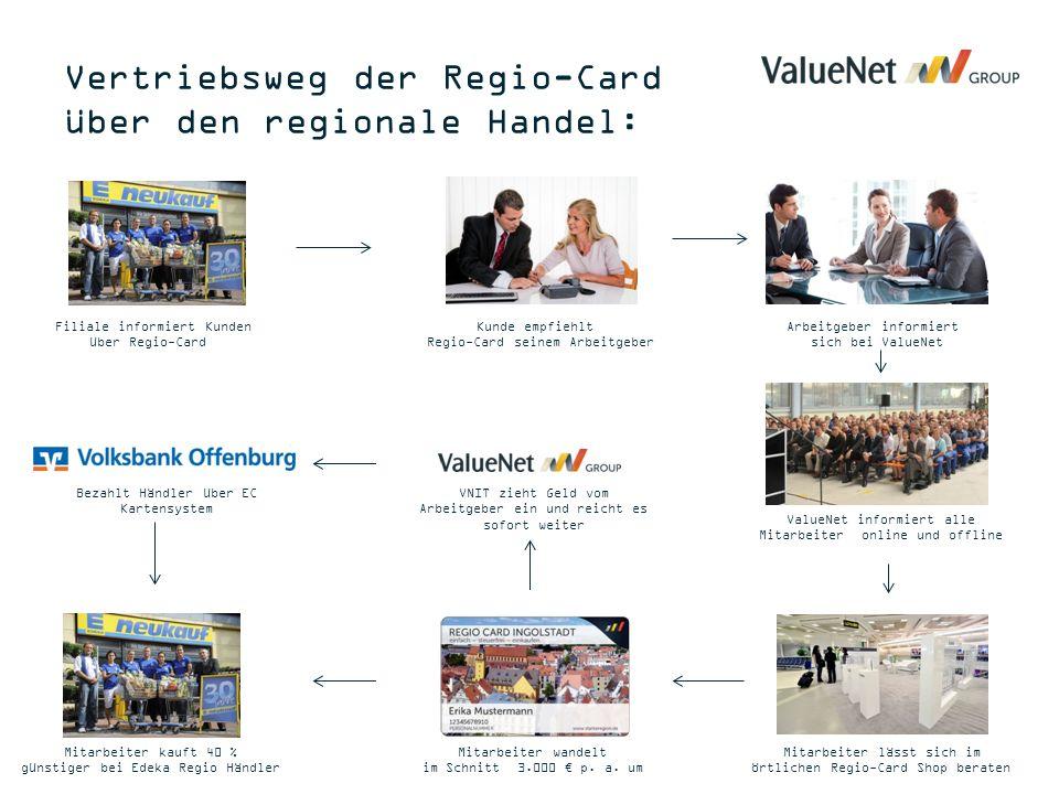 Filiale informiert Kunden über Regio-Card Kunde empfiehlt Regio-Card seinem Arbeitgeber Arbeitgeber informiert sich bei ValueNet ValueNet informiert alle Mitarbeiter online und offline Mitarbeiter lässt sich im örtlichen Regio-Card Shop beraten Mitarbeiter wandelt im Schnitt 3.000 € p.