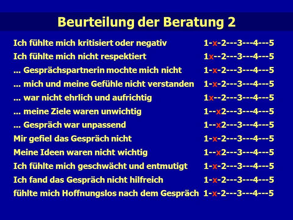 Beurteilung der Beratung 2 Ich fühlte mich kritisiert oder negativ1-x-2---3---4---5 Ich fühlte mich nicht respektiert 1x--2---3---4---5...
