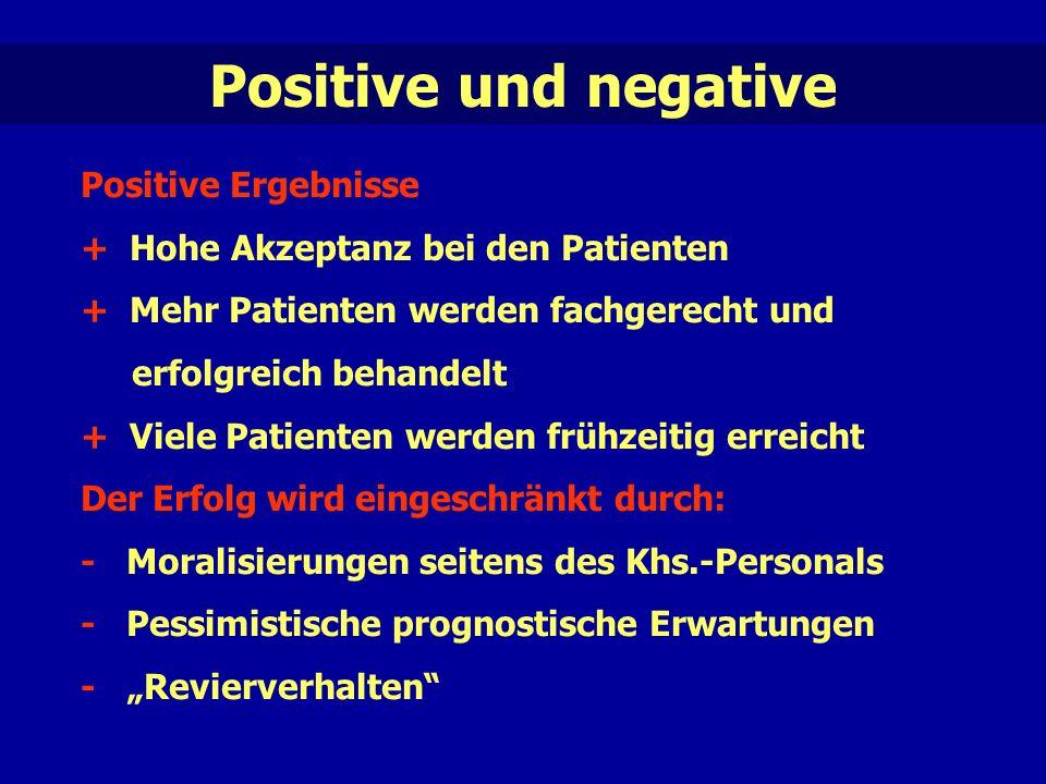 """Positive und negative Positive Ergebnisse + Hohe Akzeptanz bei den Patienten + Mehr Patienten werden fachgerecht und erfolgreich behandelt + Viele Patienten werden frühzeitig erreicht Der Erfolg wird eingeschränkt durch: - Moralisierungen seitens des Khs.-Personals - Pessimistische prognostische Erwartungen - """"Revierverhalten"""