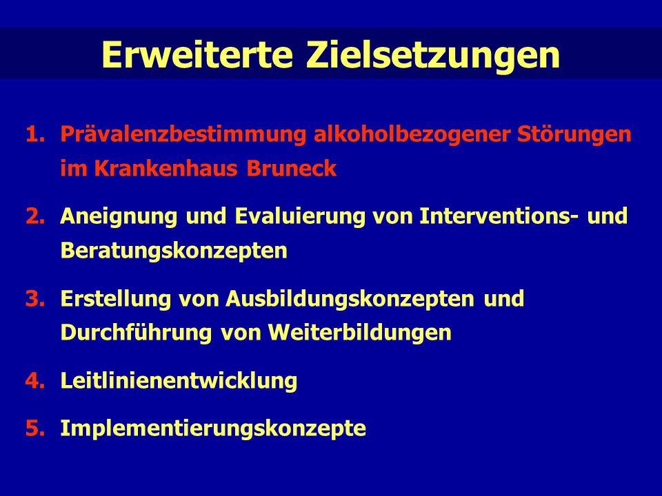 Erweiterte Zielsetzungen 1.Prävalenzbestimmung alkoholbezogener Störungen im Krankenhaus Bruneck 2.Aneignung und Evaluierung von Interventions- und Beratungskonzepten 3.Erstellung von Ausbildungskonzepten und Durchführung von Weiterbildungen 4.Leitlinienentwicklung 5.Implementierungskonzepte
