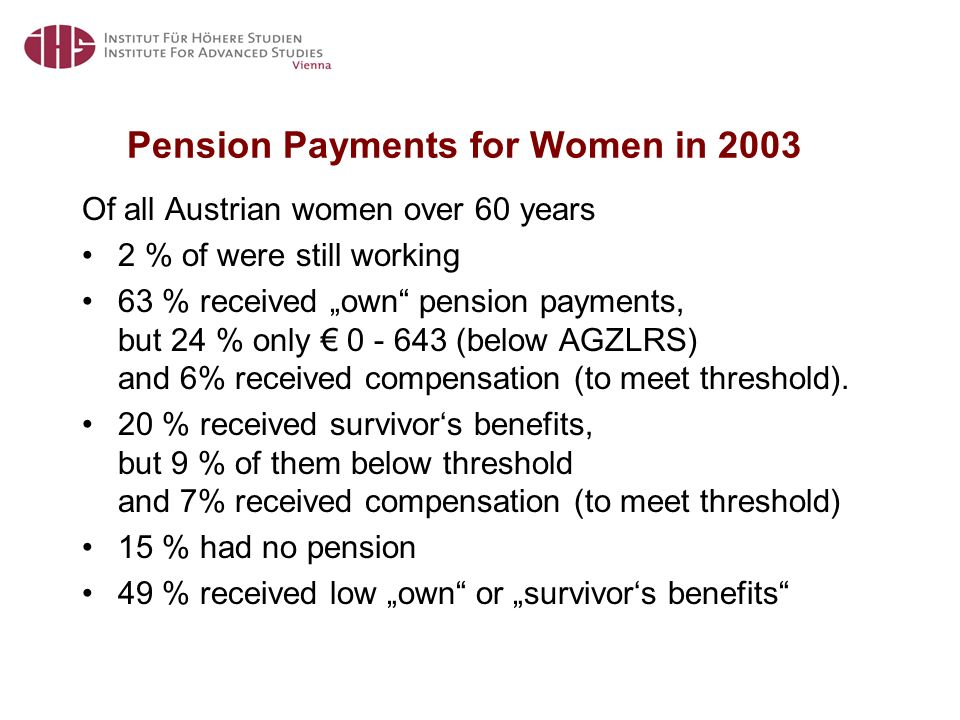 "Pension Payments for Women in 2003 Of all Austrian women over 60 years 2 % of were still working 63 % received ""own pension payments, but 24 % only € 0 - 643 (below AGZLRS) and 6% received compensation (to meet threshold)."
