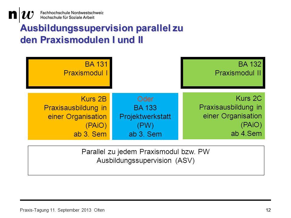 12 Ausbildungssupervision parallel zu den Praxismodulen I und II BA 131 Praxismodul I Kurs 2B Praxisausbildung in einer Organisation (PAiO) ab 3. Sem