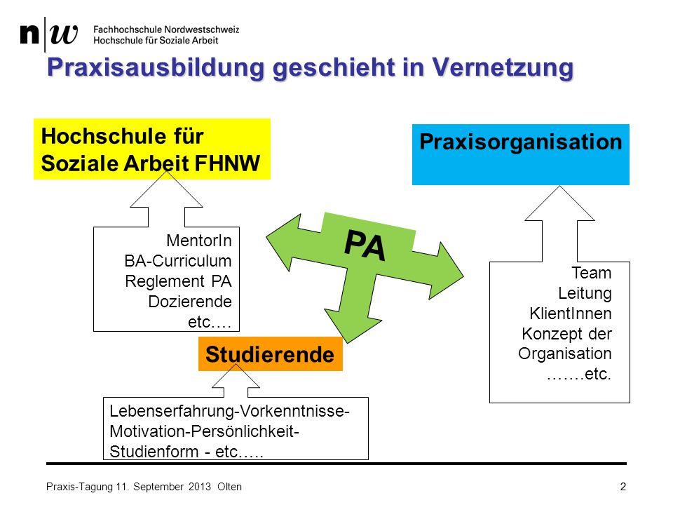 2 Praxisausbildung geschieht in Vernetzung Studierende Hochschule für Soziale Arbeit FHNW Praxisorganisation MentorIn BA-Curriculum Reglement PA Dozierende etc….