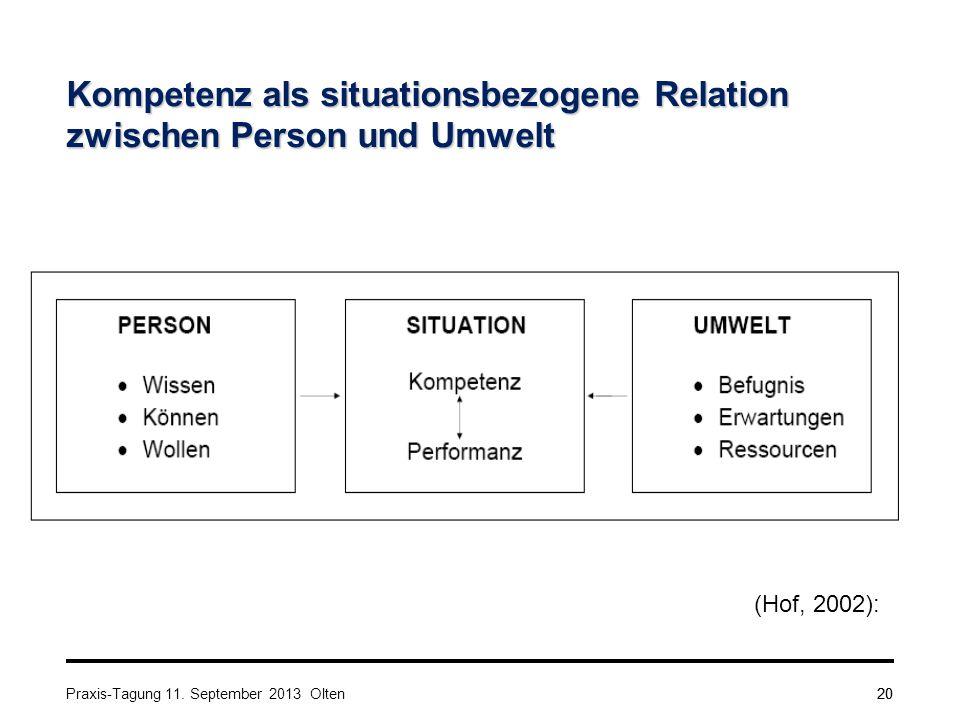 20 Kompetenz als situationsbezogene Relation zwischen Person und Umwelt (Hof, 2002): Praxis-Tagung 11. September 2013 Olten20