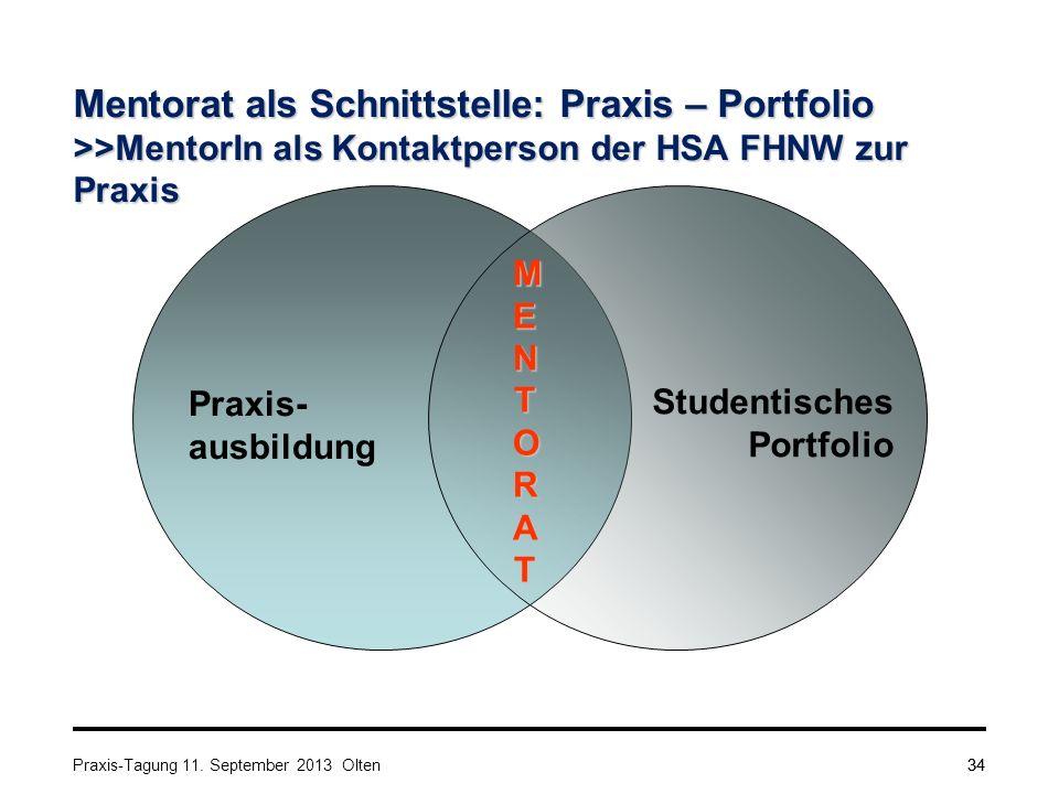34 Mentorat als Schnittstelle: Praxis – Portfolio >>MentorIn als Kontaktperson der HSA FHNW zur Praxis Praxis- ausbildung Studentisches Portfolio MENTORATMENTORATMENTORATMENTORAT Praxis-Tagung 11.