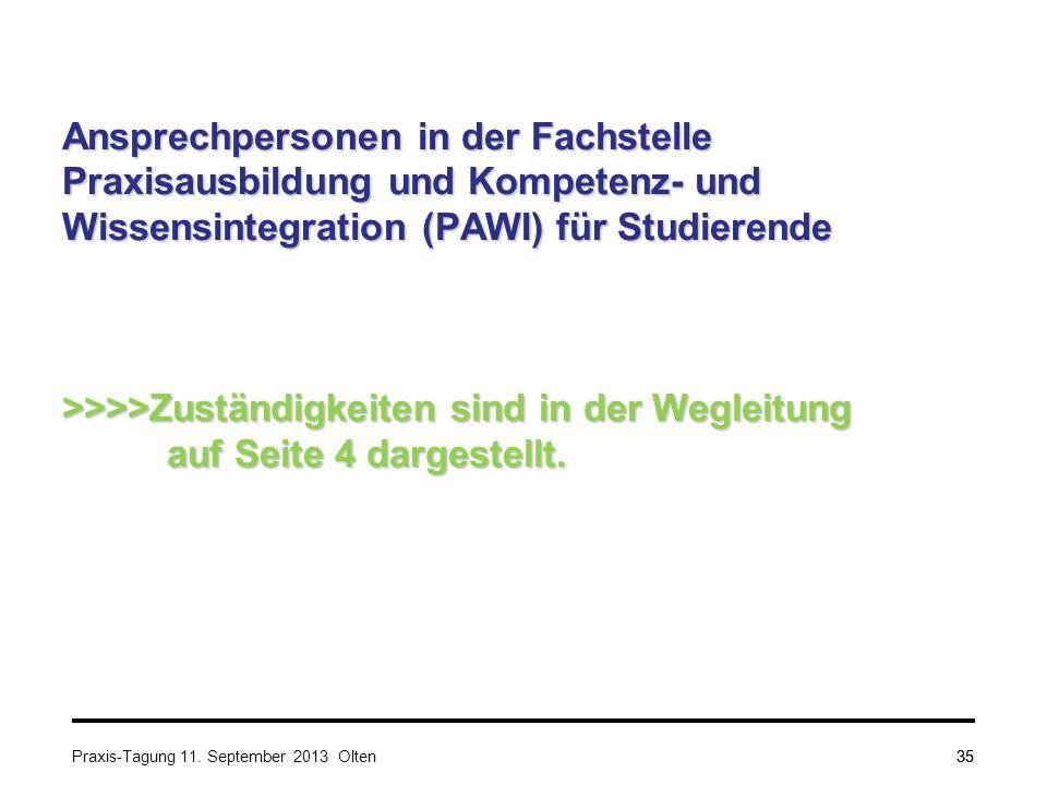 Praxis-Tagung 11. September 2013 Olten35 Ansprechpersonen in der Fachstelle Praxisausbildung und Kompetenz- und Wissensintegration (PAWI) für Studiere