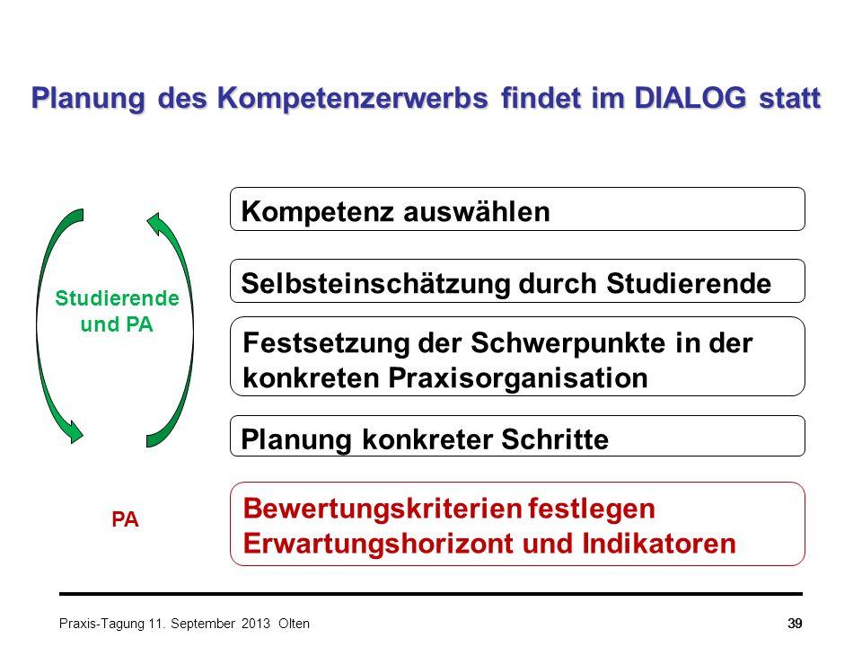 Praxis-Tagung 11. September 2013 Olten 39 Planung des Kompetenzerwerbs findet im DIALOG statt Kompetenz auswählen Selbsteinschätzung durch Studierende