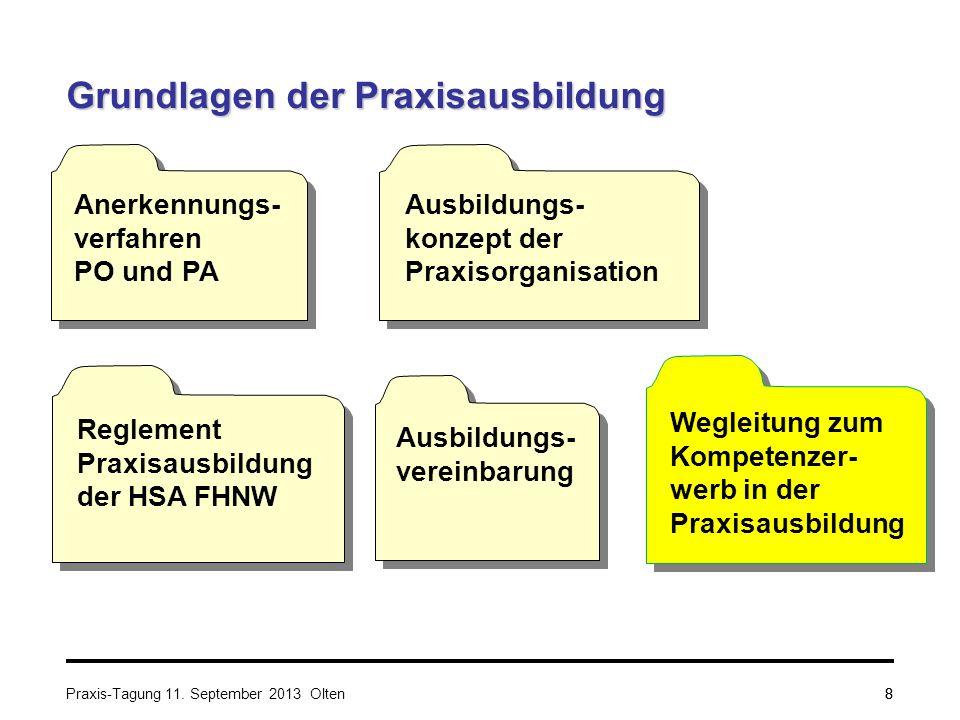 8 Grundlagen der Praxisausbildung Reglement Praxisausbildung der HSA FHNW Ausbildungs- konzept der Praxisorganisation Wegleitung zum Kompetenzer- werb in der Praxisausbildung Anerkennungs- verfahren PO und PA Anerkennungs- verfahren PO und PA Ausbildungs- vereinbarung Praxis-Tagung 11.