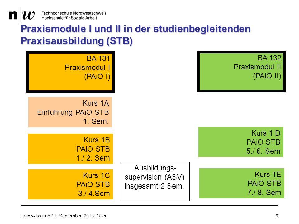 99 Praxismodule I und II in der studienbegleitenden Praxisausbildung (STB) Kurs 1A Einführung PAiO STB 1. Sem. BA 131 Praxismodul I (PAiO I) Kurs 1B P