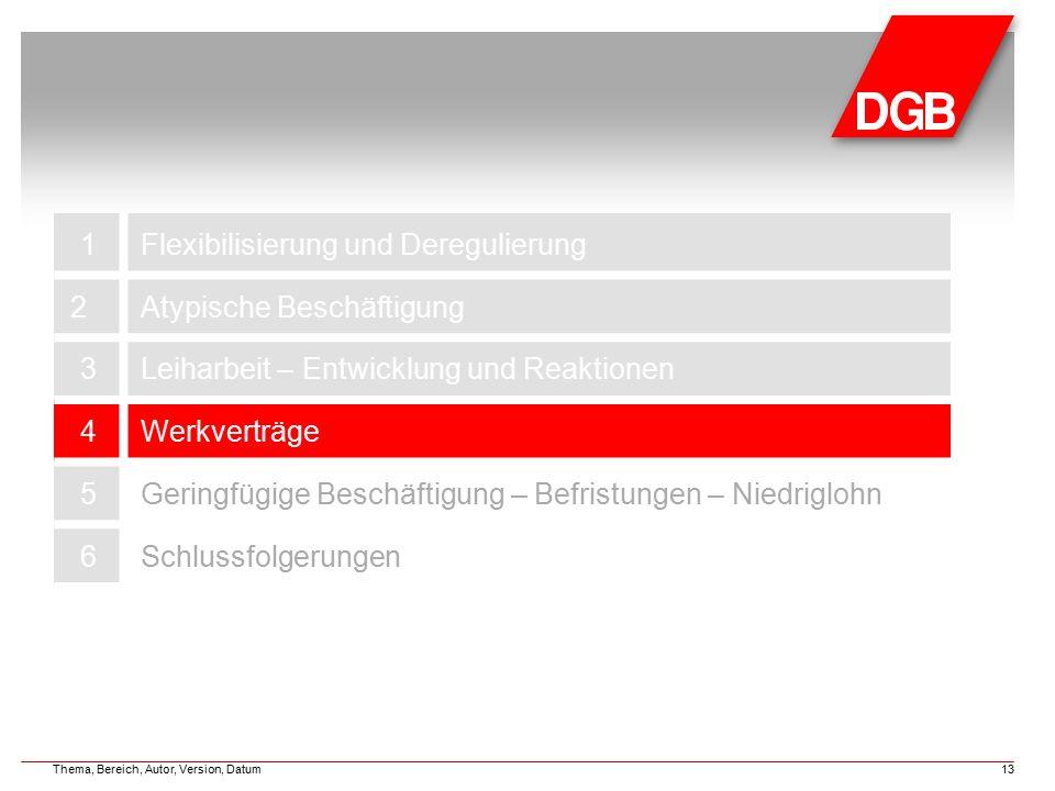 13 1Flexibilisierung und Deregulierung 2Atypische Beschäftigung 3Leiharbeit – Entwicklung und Reaktionen 4Werkverträge 5Geringfügige Beschäftigung – B