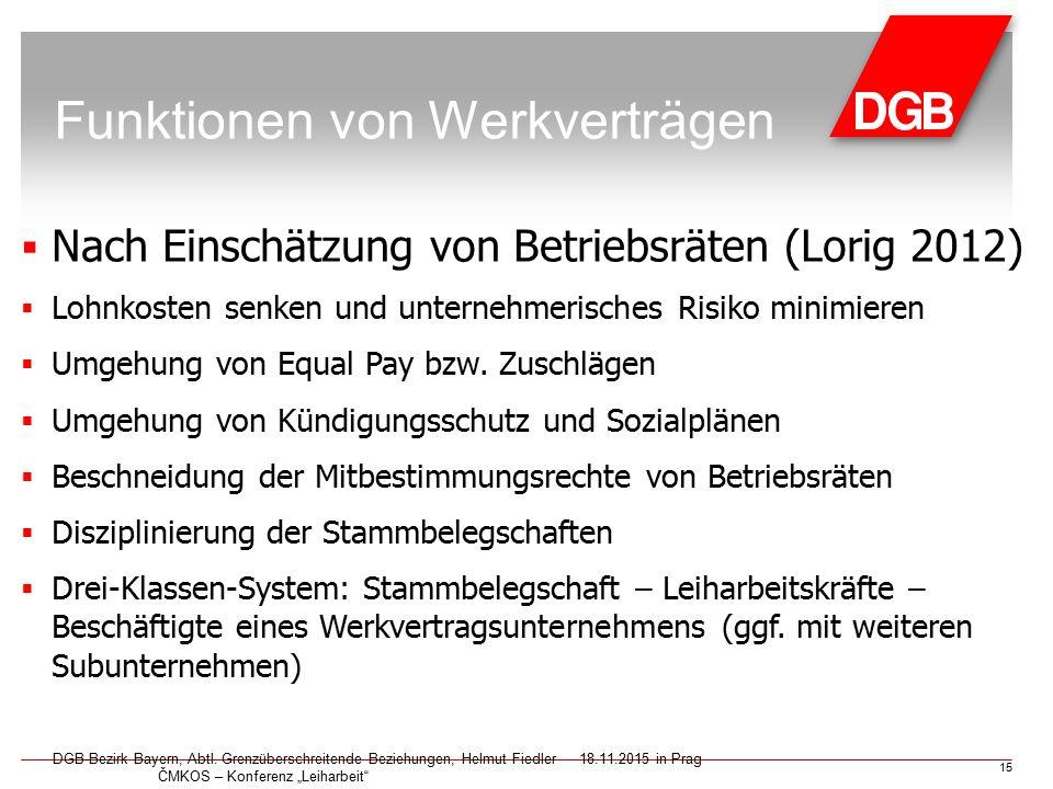 Funktionen von Werkverträgen  Nach Einschätzung von Betriebsräten (Lorig 2012)  Lohnkosten senken und unternehmerisches Risiko minimieren  Umgehung