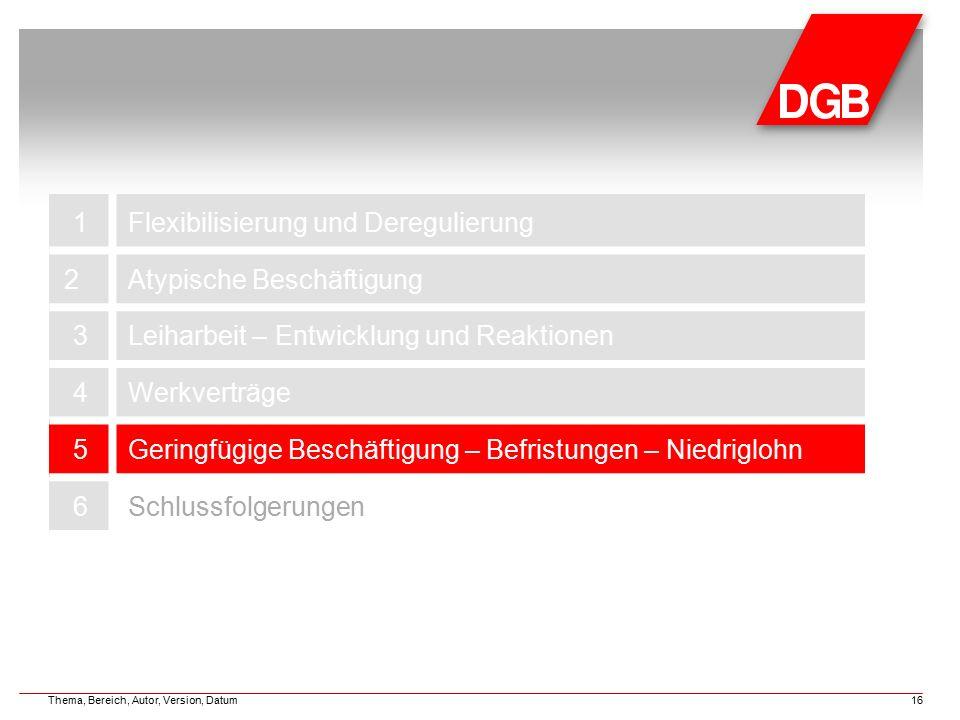 16 1Flexibilisierung und Deregulierung 2Atypische Beschäftigung 3Leiharbeit – Entwicklung und Reaktionen 4Werkverträge 5Geringfügige Beschäftigung – B