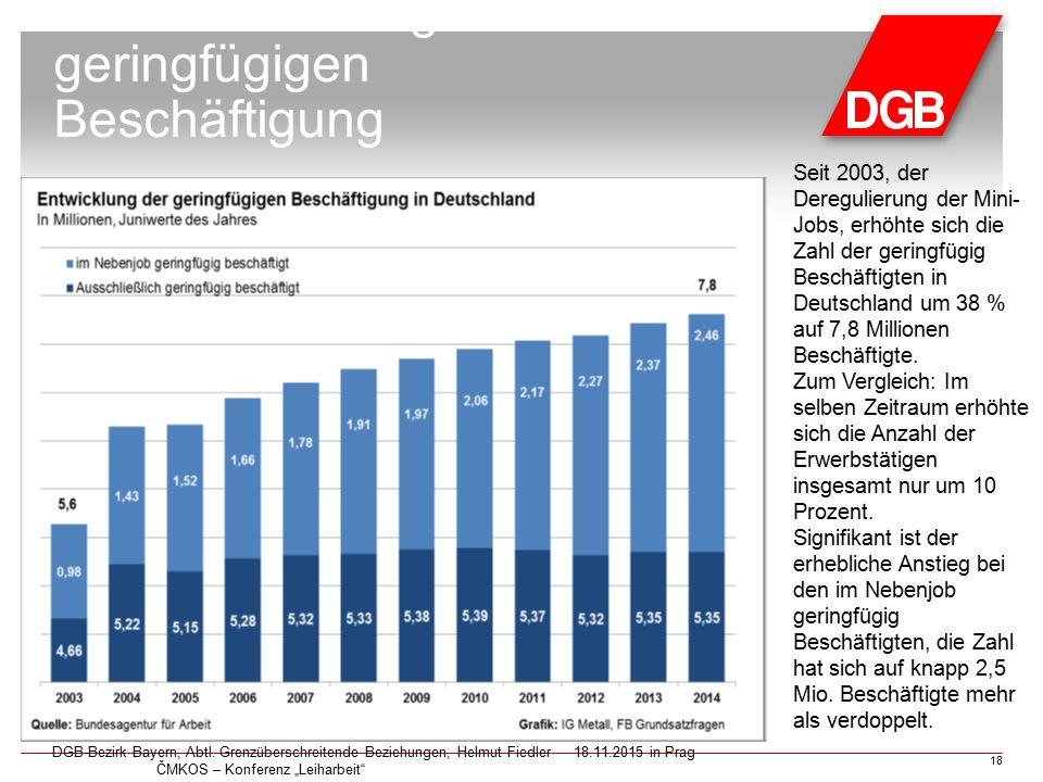 Erneuter Anstieg der geringfügigen Beschäftigung DGB-Bezirk Bayern, Abtl. Grenzüberschreitende Beziehungen, Helmut Fiedler18.11.2015 in Prag ČMKOS – K