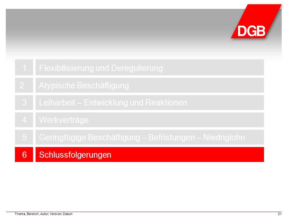 21 1Flexibilisierung und Deregulierung 2Atypische Beschäftigung 3Leiharbeit – Entwicklung und Reaktionen 4Werkverträge 5Geringfügige Beschäftigung – B